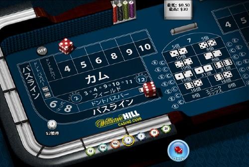 基本の賭け方以外にはどんな賭け方が用意されているのか